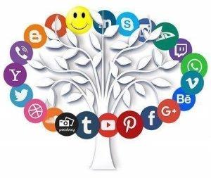 Mehr Bekanntheit durch Social Network