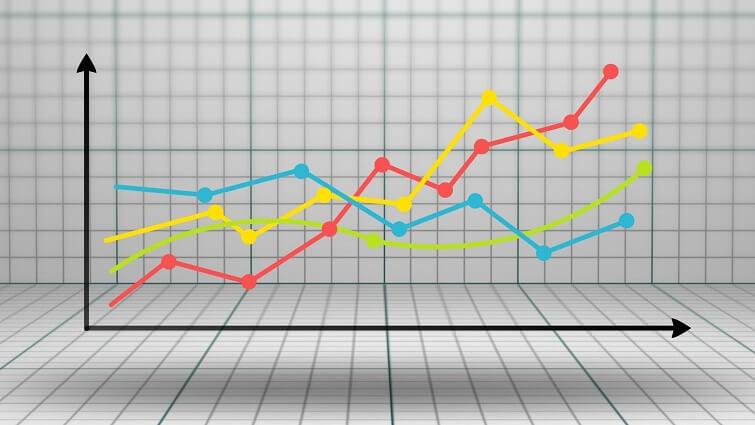 Pivot Table und Pivot Chart in Microsoft Excel erstellen