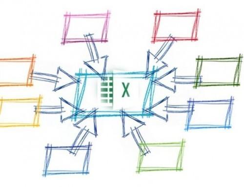 Den SVerweis und WVerweis in Excel richtig einsetzen