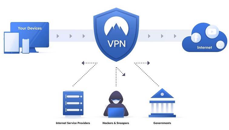 Deshalb lohnt sich ein VPN für jeden Internetnutzer