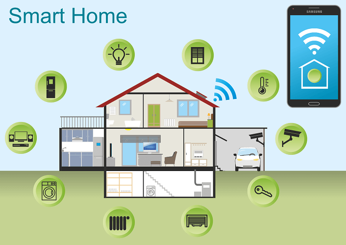 Smart home as a tenant - what is actually allowed
