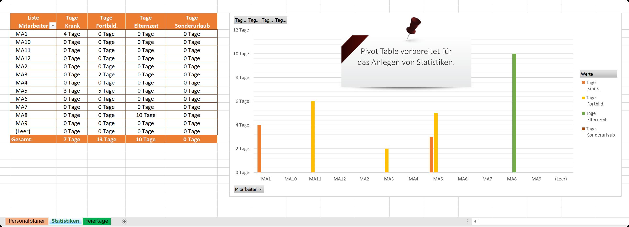Excel Personalplaner 2021 - Funktionen Ansicht 4